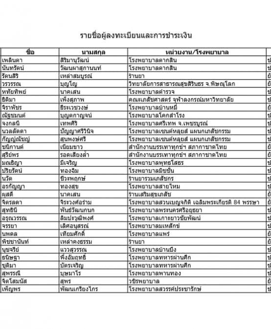รายชื่อผู้สมัครและสถานะการชำระเงิน งานประชุมวิชาการ: การใช้ยาตามวัฏจักรแห่งชีวิต 2562 วันจันทร์ที่ 18 มีนาคม 2562 เวลา 15.00 น.