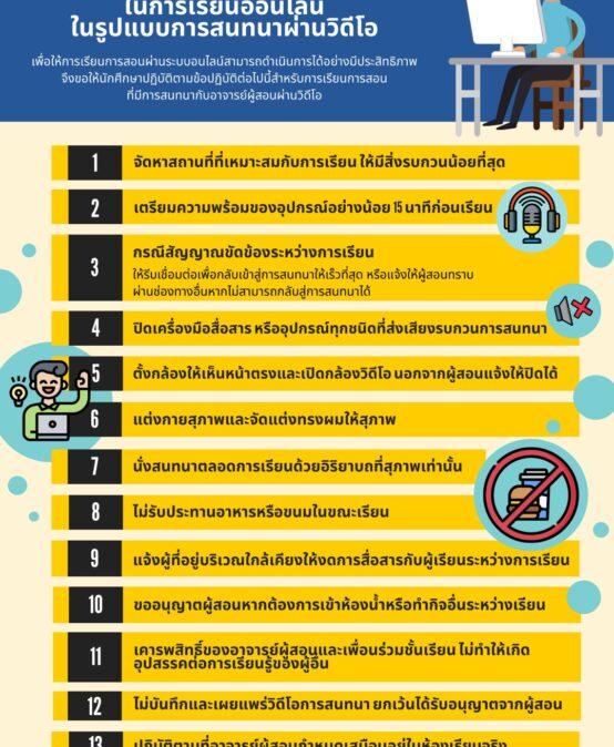ข้อปฏิบัติสำหรับนักศึกษาในการเรียนออนไลน์